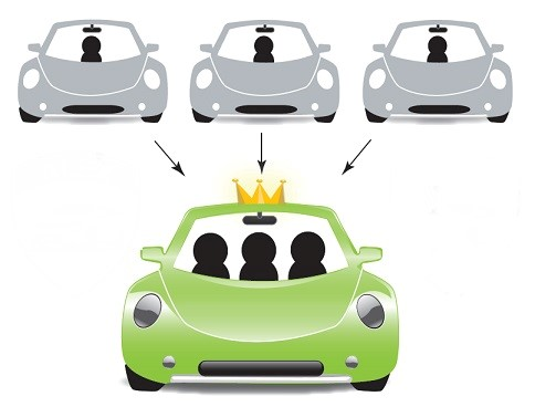 Graphic of the power of carpooling. Three individuals in their own car, versus one car for three individuals.