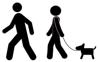 Photo of stick figure man, woman, and dog walking.