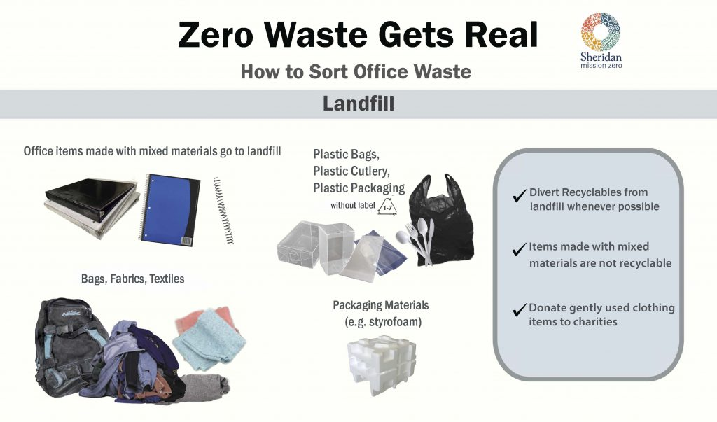 Zero Waste Gets Real - How to Sort Office Waste. What goes in the landfill.
