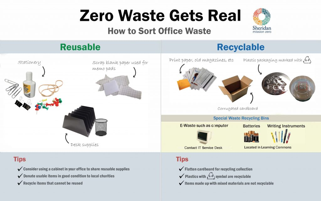 Zero Waste Gets Real - How to Sort Office Waste. Reusable versus recyclable.